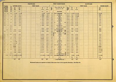 OSL-Idaho-Div-ETT_126_18-Sep-1932_04