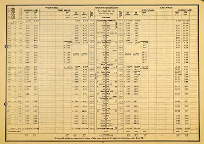 OSL-Idaho-Div-ETT_126_18-Sep-1932_09