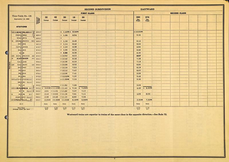 OSL-Idaho-Div-ETT_126_18-Sep-1932_07
