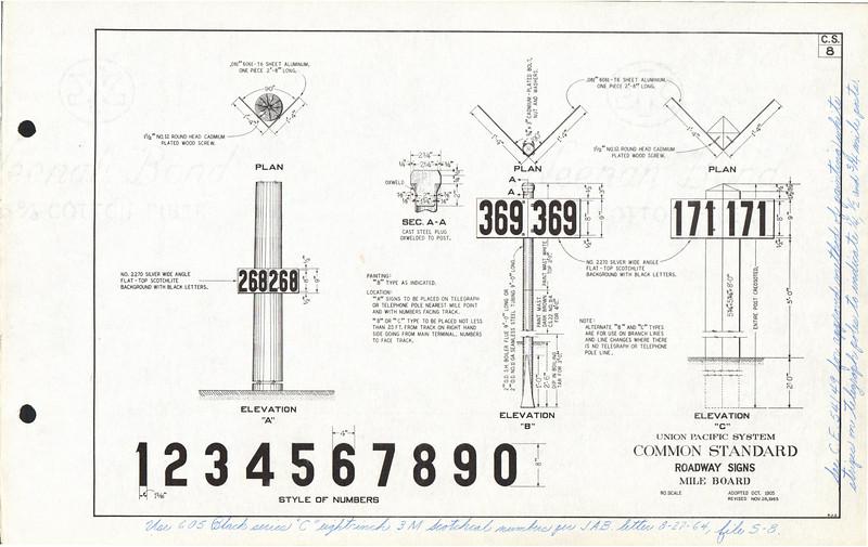 CS-8_1965_Mile-Board