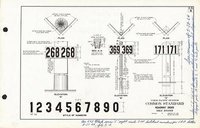 CS-8_1961_Mile-Board