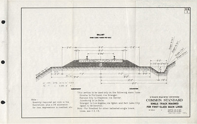 CS-1_1927_Single-Track-Roadbed_1956-notation_lifferth