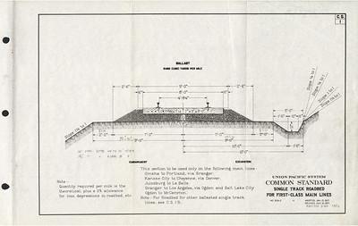 CS-1_1927_Single-Track-Roadbed_1956-notation_lifferth