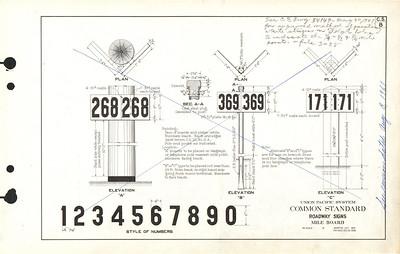 CS-8_1928_Mile-Board