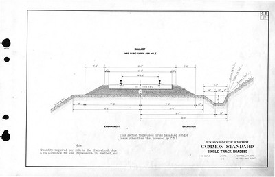 CS-1B_1927_Single-Track-Roadbed