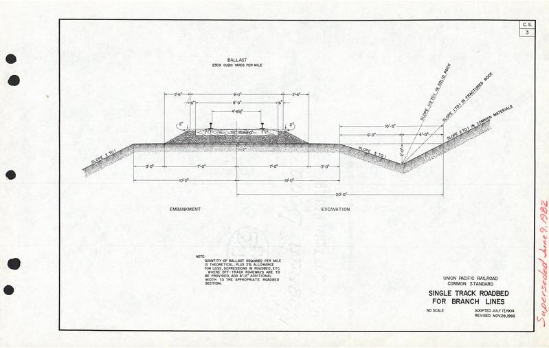 CS-3_1966_Single-Track-Roadbed-Branch-Lines