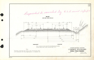 CS-5B_1927_Double-Track-Roadbed