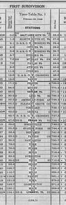 1948_UP-Provo-Sub_Calif-ETT-1_detail