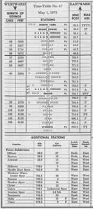 1972_UP-Provo-Sub_ETT-47_detail