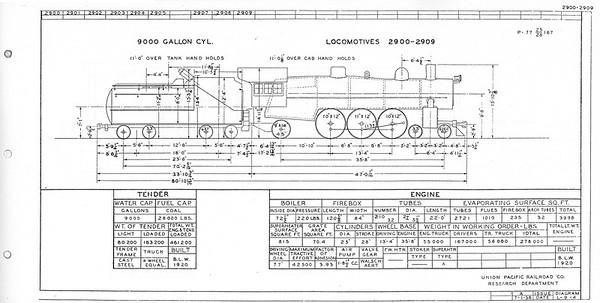 UP_4-6-2_2900-2909_Folio-L-9-4_7-1-1938
