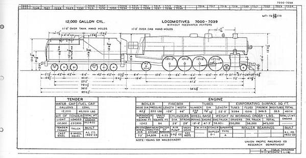 UP_4-8-2_7000-7039_Folio-L-16-2_7-1-1937