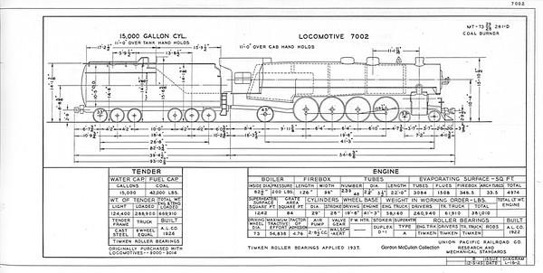 UP_4-8-2_7002_Folio-L-16-2_12-5-1945