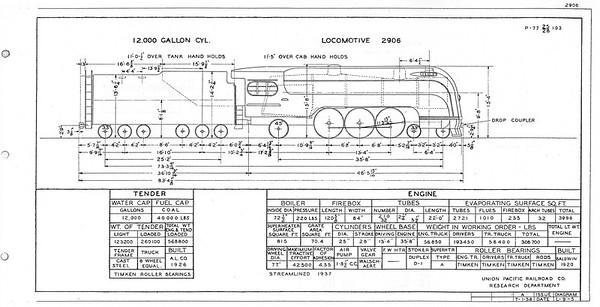 UP_4-6-2_2906_Folio-L-9-5_7-1-1938