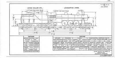 UP_4-6-2_2906_Folio-L-9-5_10-5-1945