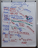 Manuela's white board history notes - quick, what happened in 1348?