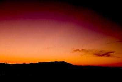"""""""Mount Tamalpais Sunset"""""""