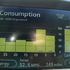 Our Prius has been a champ. Here the Multi Function Display shows we have averaged 52.6 miles per gallon over the past 249 miles on about 1/2 tank of gas. Good thing we are entering Canada with 1/2 tank as gas is about $6 a gallon there.