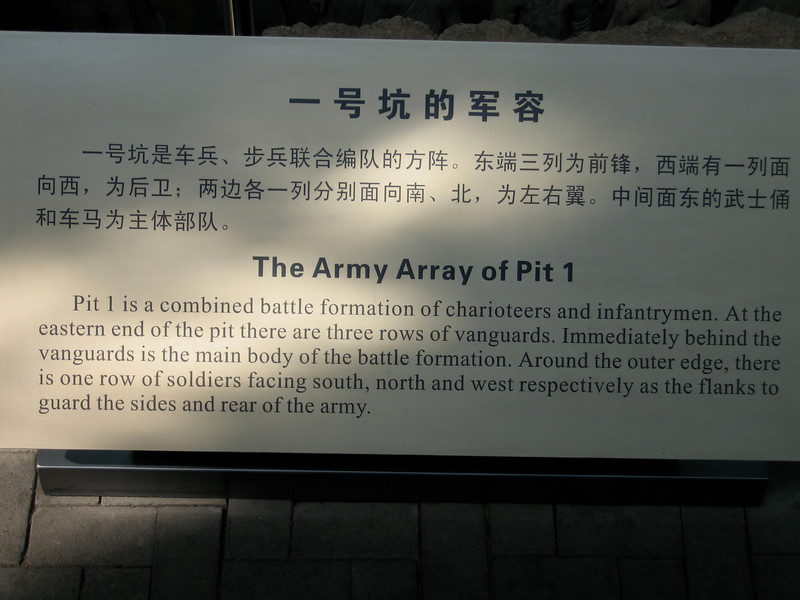 China, Xi'an, Terra Cotta Army Museum, Signs, Army Array of Pit 1