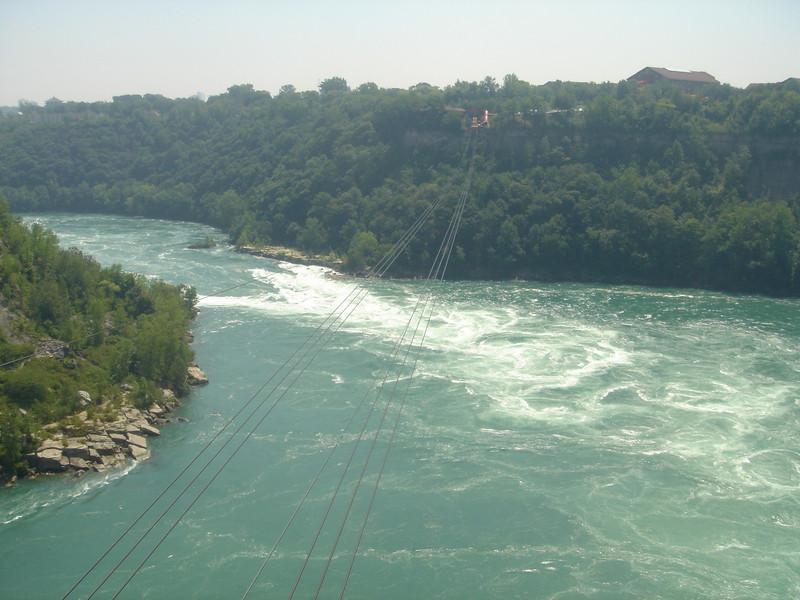 Kabelbaan over de Niagara rivier