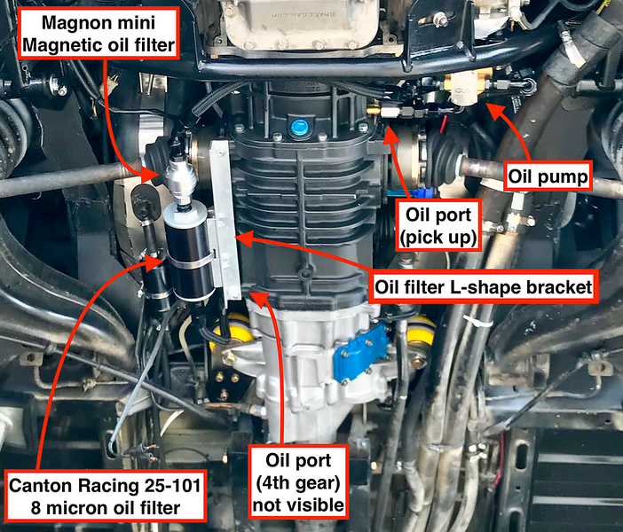 Syncro transaxle gear oil filtering system components
