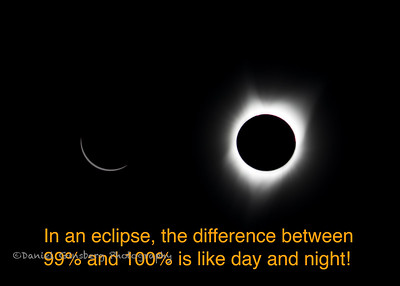 In an eclipse, the difference between 99% and 100% is like day and night!