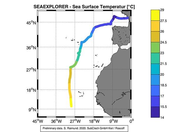 Ocean Data Graphic