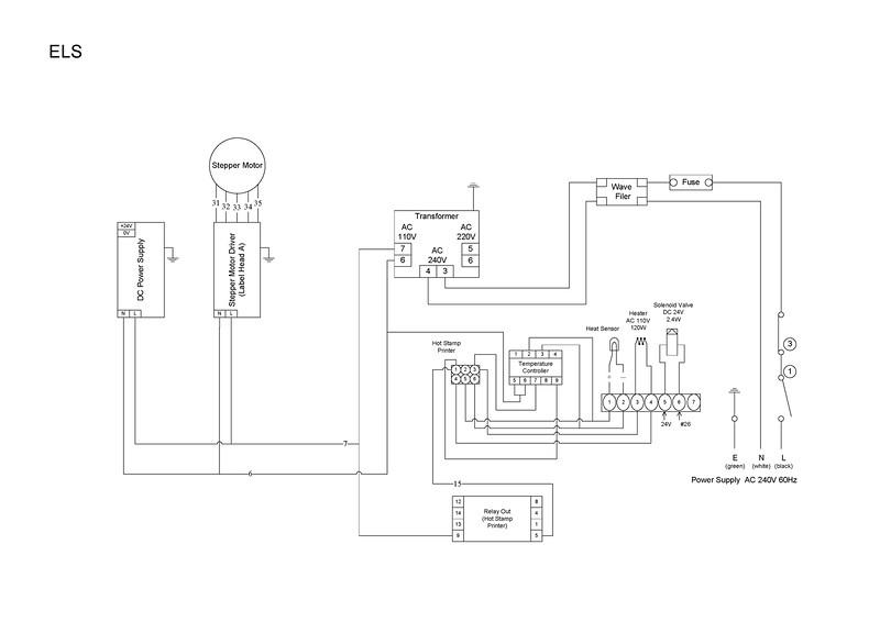 ELC (Extra Label Head) AC Wiring Diagram