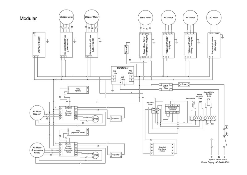 LabelOn Modular AC Wiring Diagram