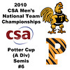 2010 Men's National Team Championships - Potter Cup Semis, #6s: David Pena (Princeton) and Antonio Diaz Glez (Trinity)
