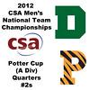 2012 Men's College Squash Association National Team Championships - Potter Cup (A Division): Nicholas Sisodia (Dartmouth) and Christopher Callis (Princeton) - #2s