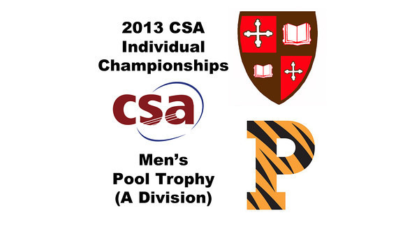 2013 College Squash Individual Championships - Pool Trophy - Final: Amr Khaled Khalifa (St. Lawrence) and Todd Harrity (Princeton)