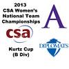 2013 Women's College Squash Association National Team Championships: Khushy Aggarwal (Amherst) and Dana Rapisarda (F&M)