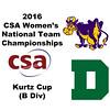2016 CSA Team Championships -  Kurtz Cup: Madeline Fraser (Dartmouth) and Caroline Hogan (Williams)