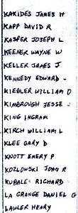 names-06wa