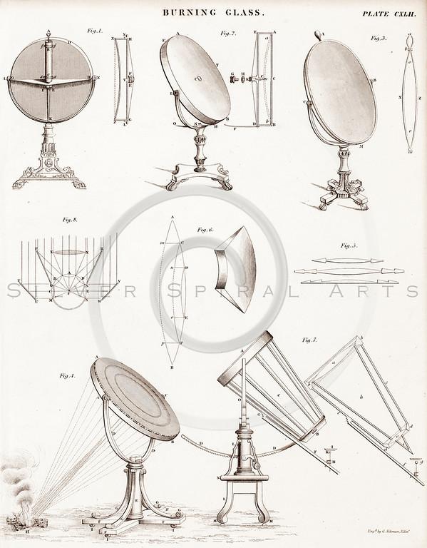 All Antique Encyclopedia