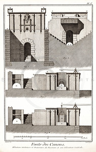 Vintage 1700s Sepia Illustration of Antique Machinery and Tools - DICTIONNAIRE RAISONNAIRE des SCIENCES, des ARTS et des METIERS by Diderot, published in Paris, France.