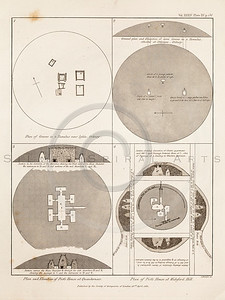 Vintage 1800s Sepia Illustration of Antique Floor Plan - MISCELLANEOUS TRACTS RELATING TO ANTIQUITY by Society of Antiquaries in London.