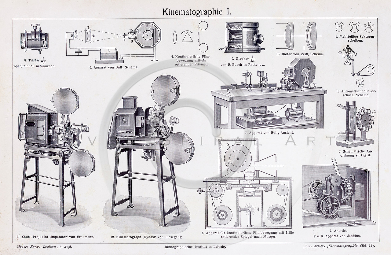 Vintage illustration of Cinematography Equipment from Meyers Konversations Lexikon 1913 Encyclopedia.  Antique digital download of old print - photography; cinematography; film; movie; cinema; camera; equipment; machine.  The natural age-toning, paper stains, and antique printing imperfections are preserved in this 1900s stock image.