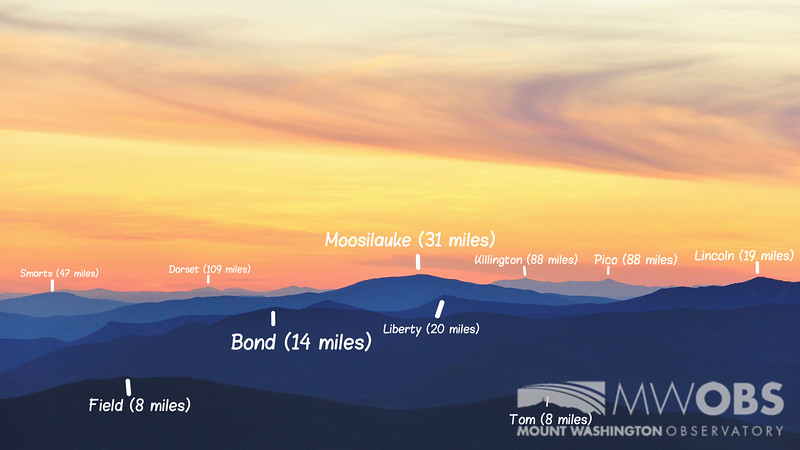 Southwest view at sunset, 27 October 2015 (labeled version)