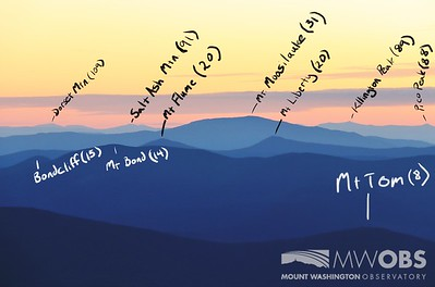 Mt Moosilauke et al labeled