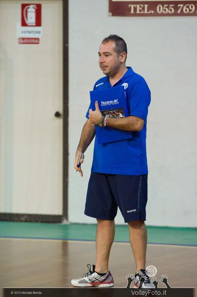 Marco Botti