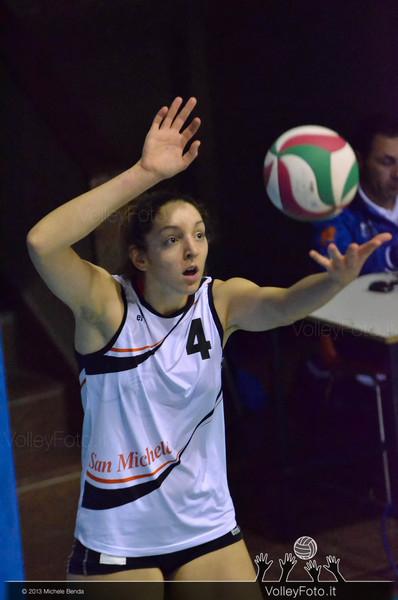 Ludovica TORRINI, battuta