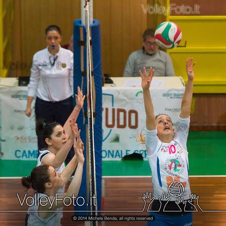 Eleonora Gatto, palleggio