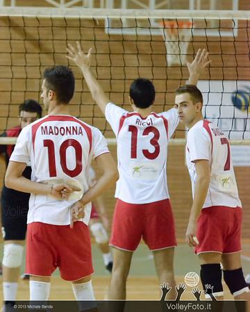 Mattia MADONNA, Alessandro RICCI, Daniele DI MUZIO