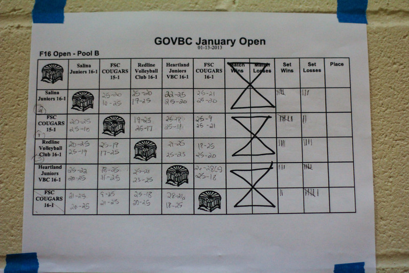 GOVBC January Open<br /> Redline vs Salina Juniors