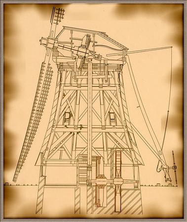 Plan Moulin sur le Kinderdijk