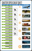 Shutter Speed Cheat Sheet Infographics