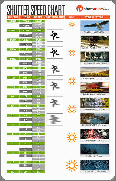 Shutter_Speed_Chart_PNG24