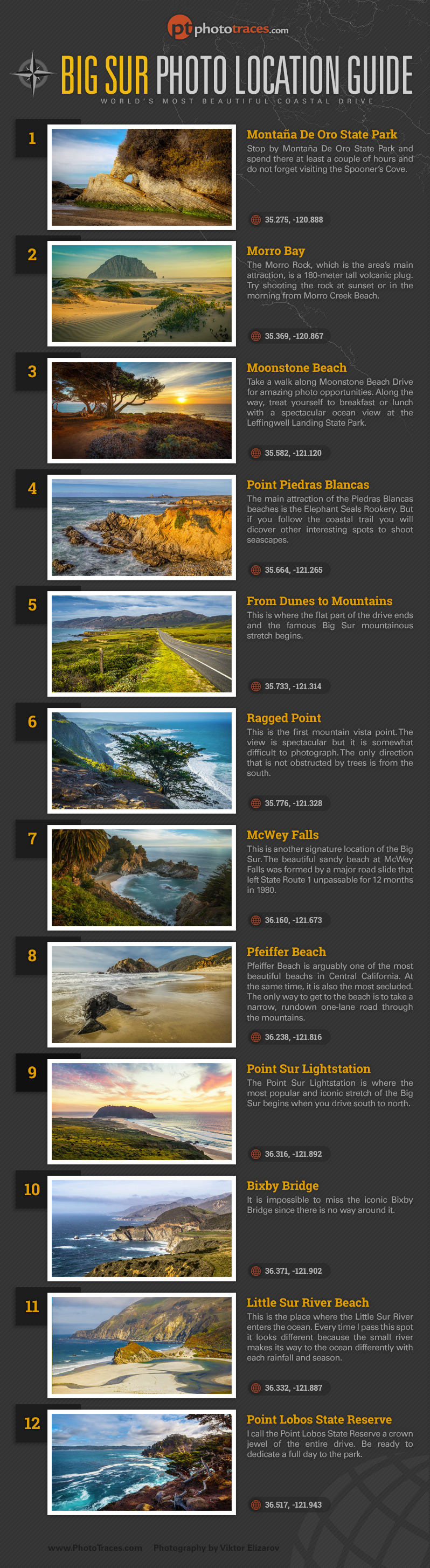 Big Sur Costal Drive – Photo Location Guide