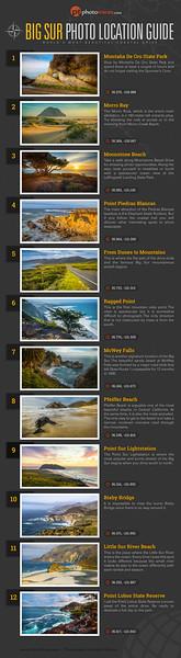 Big Sur - Photo Location Guide